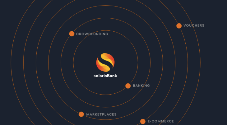 Banking needs to become contextual to survive – an interview with Roland Folz, the CEO of solarisBank